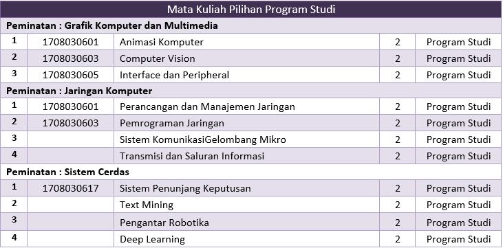 MK Pilihan2
